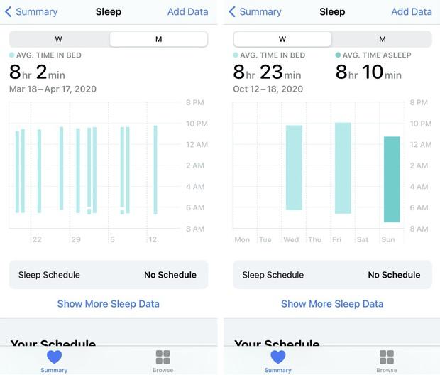 iPhone có tính năng quản lý giấc ngủ cực xịn sò, cú đêm phải đọc ngay! - Ảnh 5.