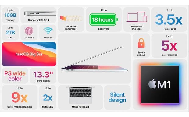 Sự kiện Apple One More Thing: Thêm nhiều sản phẩm mới vừa được trình làng - Ảnh 2.