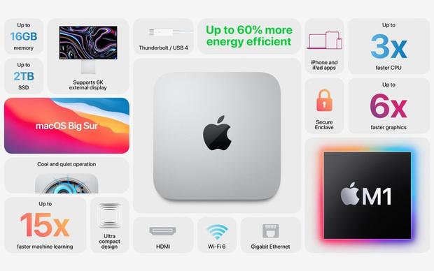 Sự kiện Apple One More Thing: Thêm nhiều sản phẩm mới vừa được trình làng - Ảnh 4.