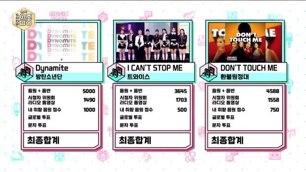 Tưởng Music Core xóa sổ BTS và TXT khỏi bảng đề cử vì MBC dỗi Big Hit, ai dè quay xe sau 1 ngày nhưng giải thích có thuyết phục? - Ảnh 3.