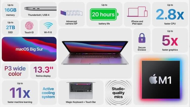 Apple trình làng MacBook Pro 13 inch, hiệu năng khủng, pin trâu, giá từ 34 triệu đồng - Ảnh 4.
