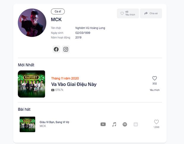 Thí sinh Rap Việt đổ bộ, bám sát Jack và Min trên BXH Realtime HOT14: GDucky và MCK có 2 ca khúc, 16 Typh debut vị trí bất ngờ - Ảnh 7.
