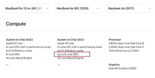 Apple trình làng MacBook Pro 13 inch, hiệu năng khủng, pin trâu, giá từ 34 triệu đồng - Ảnh 3.