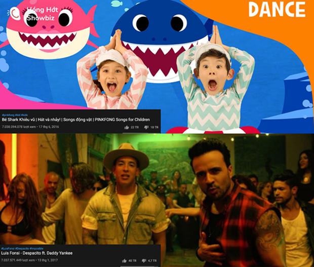 Phản ứng hài hước của cư dân mạng khi Baby Shark trở thành MV được xem nhiều nhất YouTube: có đội fan cày view đông thế cơ mà! - Ảnh 1.