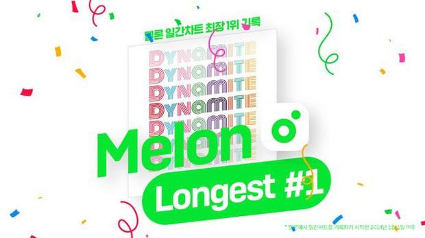 BTS đánh bại Zico lập kỷ lục khủng, Knet công nhận Dynamite là siêu hit, còn tiết lộ sự thật về mức độ phủ sóng của ca khúc tại Hàn! - Ảnh 2.