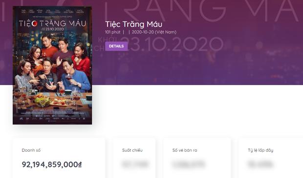 Fan Việt tò mò số điện thoại ở Tiệc Trăng Máu bèn gọi cháy máy liền nhận cái kết hú hồn - Ảnh 6.