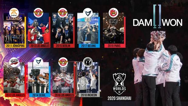 Fan LCK gáy vang sau thắng lợi tại CKTG 2020: Suning không có tuyển thủ Hàn trong đội thì làm sao mà vô địch được - Ảnh 2.