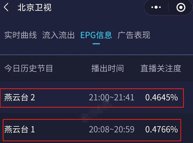 """Đường Yên lộ rõ bụng bầu ở Yến Vân Đài, netizen điên tiết: """"Ekip ghi hình bất chấp sức khỏe diễn viên ư?"""" - Ảnh 9."""