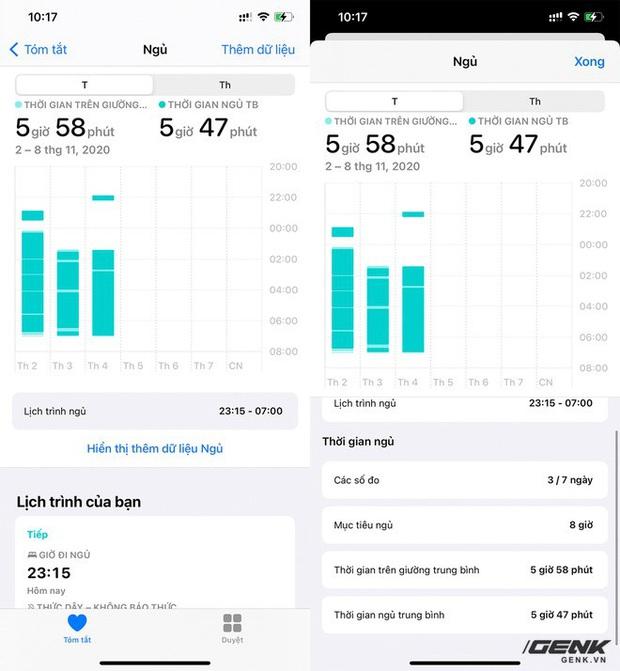 Dùng iOS 14 mới thấy Apple quan tâm đến sức khỏe của người dùng nhiều hơn tất cả các hãng khác - Ảnh 7.