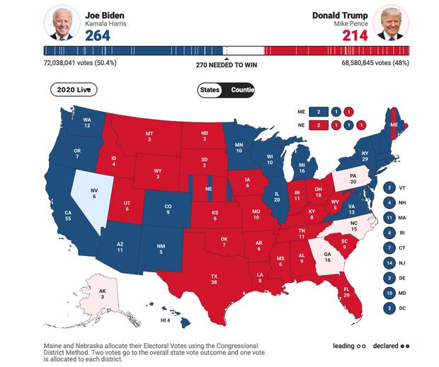 Đến khi nào chúng ta mới biết kết quả bầu cử Tổng thống Mỹ 2020? Đây là câu trả lời - Ảnh 1.