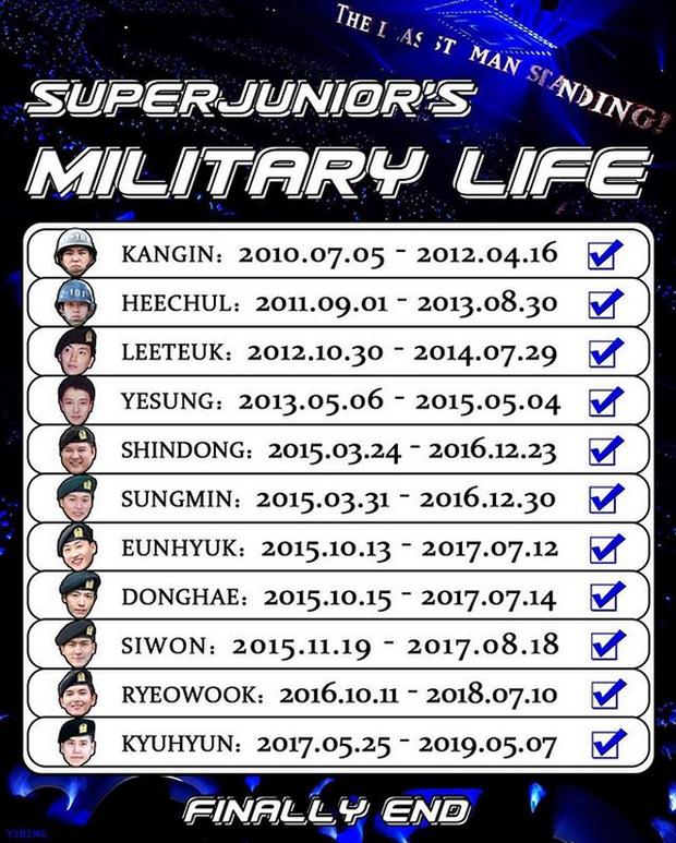 15 năm Super Junior từ hố đen tử thần thành huyền thoại Kpop: Sóng gió nào rồi cũng qua, giờ đây thời gian bên nhau sẽ là vô hạn - Ảnh 18.