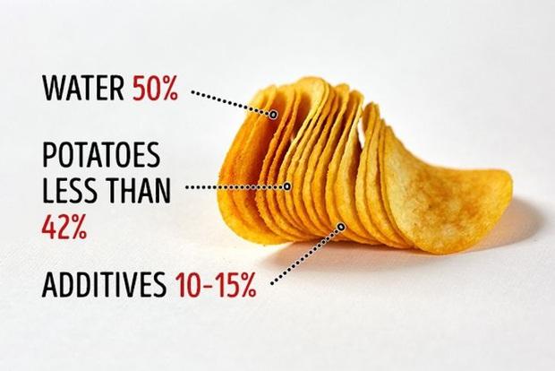 Những sự thật về đồ ăn mà nhà sản xuất không bao giờ tiết lộ, chỉ nhìn thôi thì xác định bị lừa - Ảnh 1.