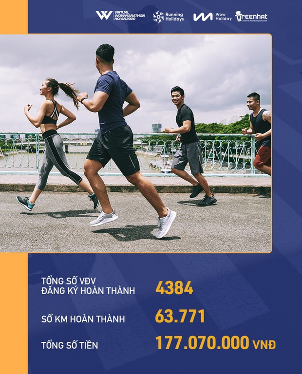 Virtual WOW Marathon Vinpearl Phú Quốc 2020: Cuộc đua ảo - cán đích thật - giải thưởng khủng! - Ảnh 1.