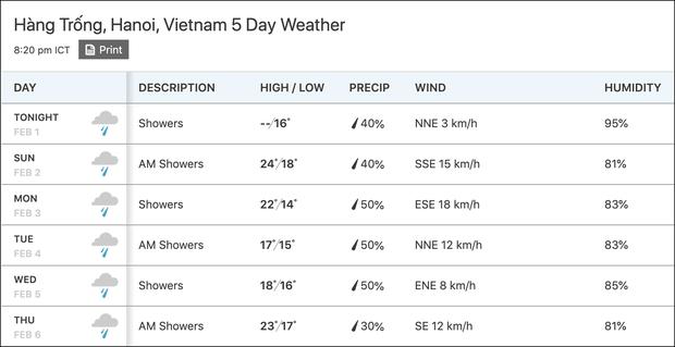 Miền Bắc sẽ đón đợt không khí lạnh mới từ ngày 3/2, trời không những rét lại còn mưa phùn - Ảnh 2.