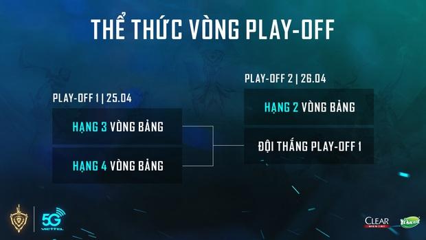 Đấu Trường Danh Vọng mùa Xuân có giải thưởng lên đến 2,2 tỷ đồng, tiếp tục là giải eSports có tiền thưởng cao nhất Việt Nam - Ảnh 3.