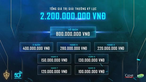 Đấu Trường Danh Vọng mùa Xuân có giải thưởng lên đến 2,2 tỷ đồng, tiếp tục là giải eSports có tiền thưởng cao nhất Việt Nam - Ảnh 4.