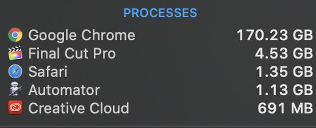 Mở 6000 tab Google Chrome cùng lúc, đây là hậu quả mà chiếc Mac Pro của Apple phải gánh chịu - Ảnh 3.