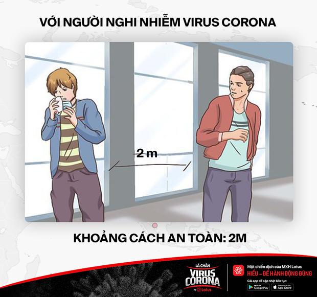Quy tắc khoảng cách giúp bảo vệ bạn và những người xung quanh khỏi nguy cơ lây nhiễm Covid-19 - Ảnh 3.