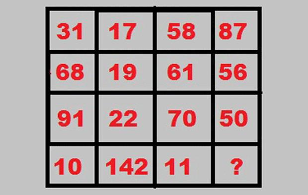 9 câu đố tập luyện trí não, giúp bạn tăng chỉ số IQ - Ảnh 8.