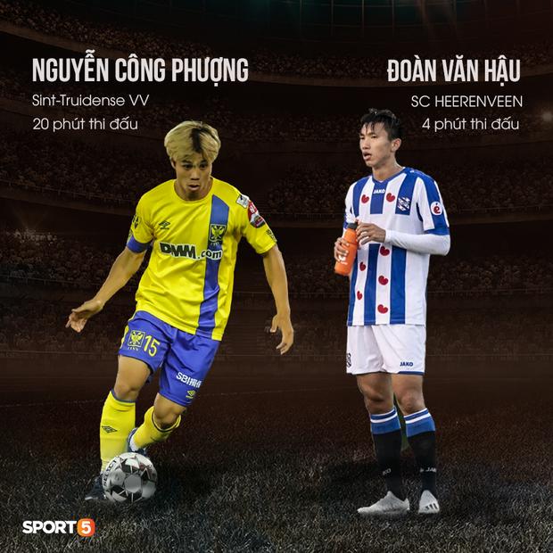 Công Phượng và Văn Hậu ngồi ngoài quá lâu, dịch bệnh Covid-19 cùng những vấn đề khiến HLV Park Hang-seo sầu não trước thềm vòng loại World Cup 2022 - Ảnh 1.