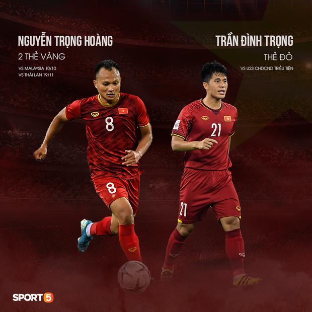 Công Phượng và Văn Hậu ngồi ngoài quá lâu, dịch bệnh Covid-19 cùng những vấn đề khiến HLV Park Hang-seo sầu não trước thềm vòng loại World Cup 2022 - Ảnh 2.