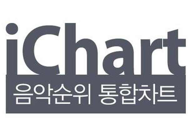 Spotify đổ bộ Hàn Quốc: nguy cơ bị 5 ông lớn đè bẹp hay là kẻ thay đổi cục diện trên mặt trận nhạc số, món hời khổng lồ 1 nghìn tỷ won bị chia năm xẻ bảy? - Ảnh 8.