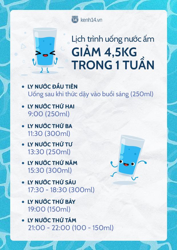 Lịch trình uống nước ấm trong ngày giúp bạn giảm tới 4,5kg chỉ sau 1 tuần - Ảnh 2.