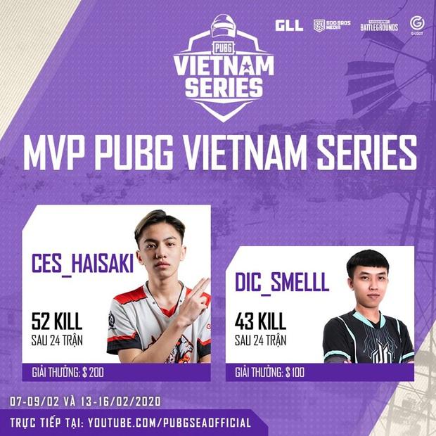 Cerberus Esports trở thành tân vương của PUBG Việt, giành suất trực tiếp đến giải PUBG trị giá 12 tỷ tại Berlin! - Ảnh 2.