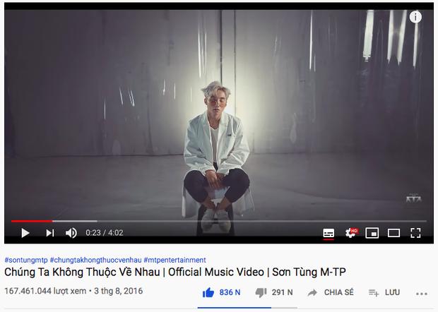 Teaser MV của K-ICM đạt kỷ lục chưa từng có của lịch sử nhạc Việt về lượt dislike trong chưa đầy 24 giờ, vượt qua chính mình, Sơn Tùng M-TP lẫn Chi Pu! - Ảnh 7.