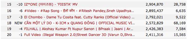 MV mới của K-ICM và người thay thế Jack trụ vững #1 trending sau 12 tiếng, lọt top 18 MV xem nhiều nhất thế giới - Ảnh 4.