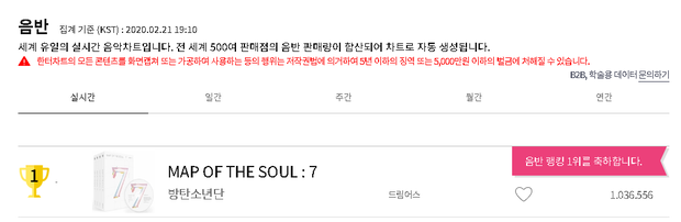 Fan khóc ngất khi cầm trên tay album BTS mà cứ tưởng hàng fake: 7 chàng trai hoá gia đình phép thuật với tóc xanh đỏ tím vàng, thủ phạm là Jungkook? - Ảnh 3.