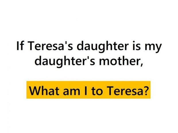 97% người trả lời sai: Nếu con gái của Teresa là mẹ của con gái tôi, vậy tôi là gì của Teresa? - Ảnh 1.