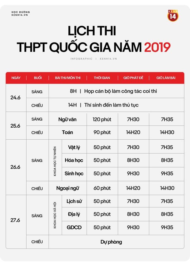 Infographic: Chi tiết lịch thi THPT Quốc gia năm 2020 - Ảnh 3.