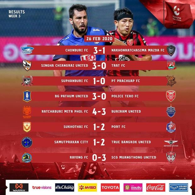 Văn Lâm bất ngờ bị bỏ rơi trong ngày Muangthong United cắt mạch thua - Ảnh 3.