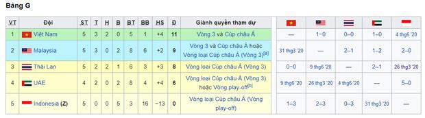 Messi Thái ngại nói về Covid-19, tuyển Thái Lan quyết tìm cách triệu tập 4 tuyển thủ thi đấu ở Nhật Bản - Ảnh 2.