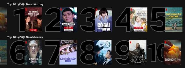 Top 10 phim Netflix tại Việt Nam: Tầng Lớp Itaewon bám sát Crash Landing On You, đáng ngạc nhiên nhất lại là vị trí thứ 3 - Ảnh 1.