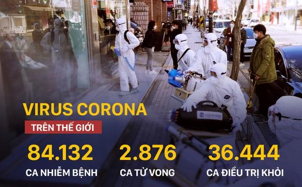 COVID-19: Hàng loạt nước xuất hiện ca nhiễm đầu tiên, Hàn Quốc có số ca mới cao nhất thế giới - Ảnh 1.