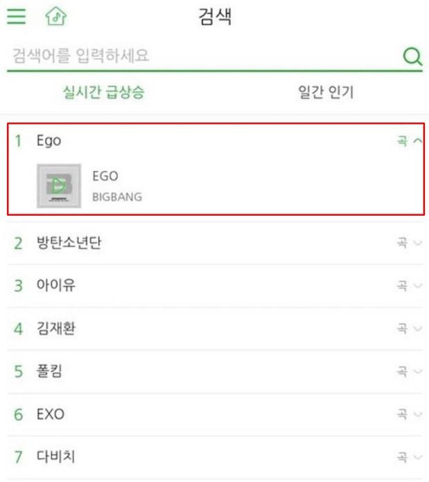 Ca khúc 8 năm tuổi của BIGBANG đang yên đang lành bỗng leo thẳng lên no.1 trending Melon làm fan ngỡ ngàng, tất cả là nhờ… BTS? - Ảnh 1.