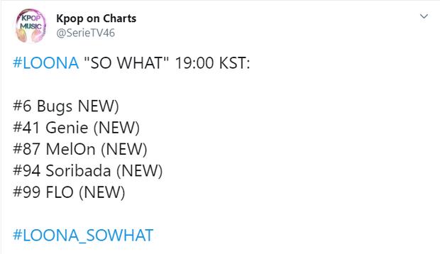 """LOONA comeback với MV girlcrush nhưng bị chê giống ITZY và Red Velvet """"phiên bản lỗi"""", được """"ông trùm"""" SM sản xuất album nhưng thành tích có khả quan? - Ảnh 12."""