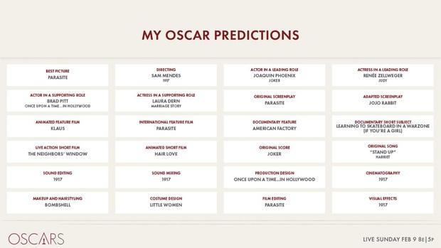 Viện hàn lâm Mỹ nhận no gạch từ netizen vì đăng dự đoán Oscar 2020: Parasite thắng Phim hay nhất - Ảnh 1.