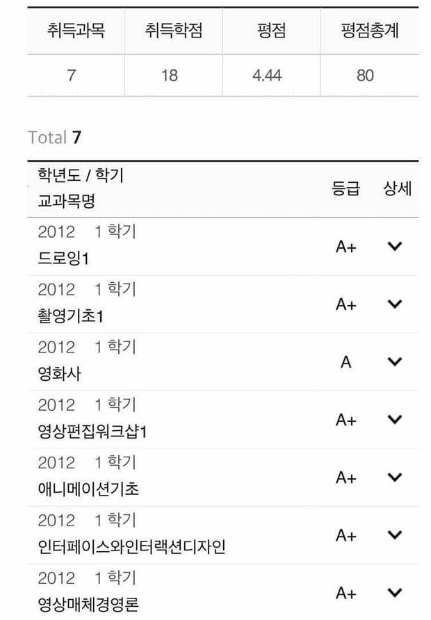 Goo Hye Sun tuyên bố không du học Anh về Hàn học trường khủng, nhưng bảng điểm mới là điều gây choáng - Ảnh 2.