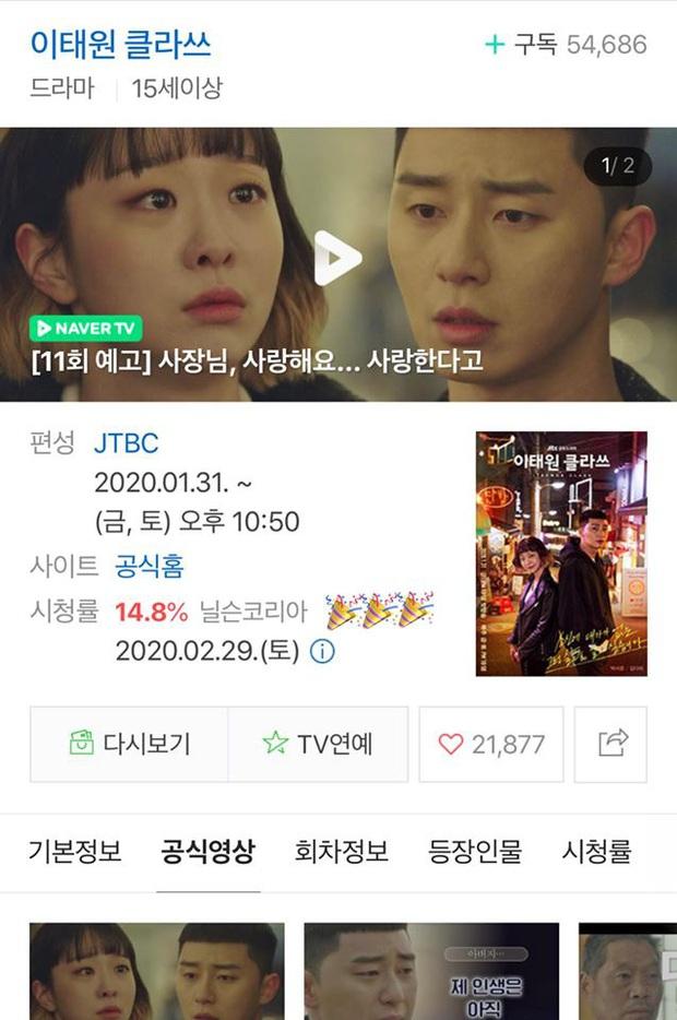 Choáng váng với màn chơi xỏ con trai của chủ tịch Jang, rating tập 10 Tầng Lớp Itaewon tiếp tục tăng nhẹ - Ảnh 1.