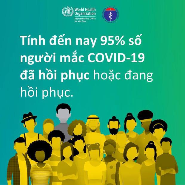Bộ Y tế Việt Nam và Tổ chức Y tế Thế giới tiếp tục giải đáp thắc mắc về phòng chống dịch COVID-19 - Ảnh 4.