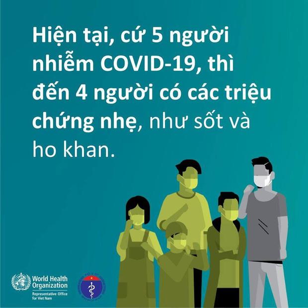 Bộ Y tế Việt Nam và Tổ chức Y tế Thế giới tiếp tục giải đáp thắc mắc về phòng chống dịch COVID-19 - Ảnh 3.