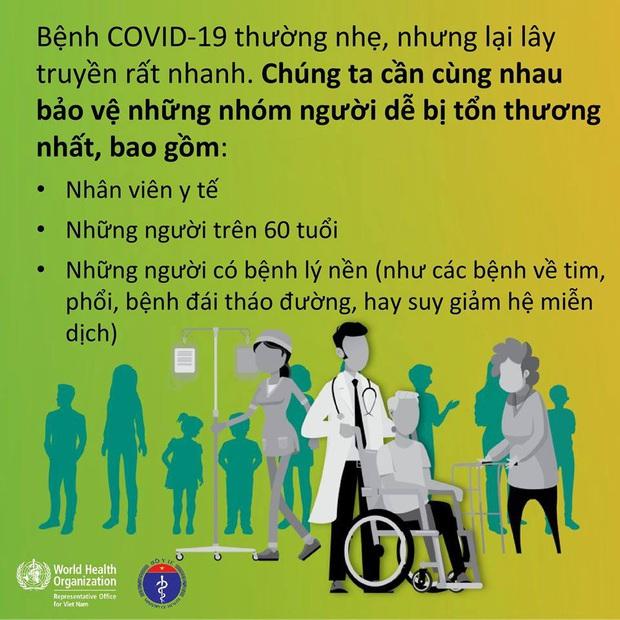 Bộ Y tế Việt Nam và Tổ chức Y tế Thế giới tiếp tục giải đáp thắc mắc về phòng chống dịch COVID-19 - Ảnh 6.