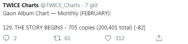 BXH Gaon tháng 2: BTS lập kỉ lục gấp đôi EXO, IZ*ONE ngang hàng SNSD, IU và TWICE khiến nữ nghệ sĩ khác chào thua - Ảnh 4.