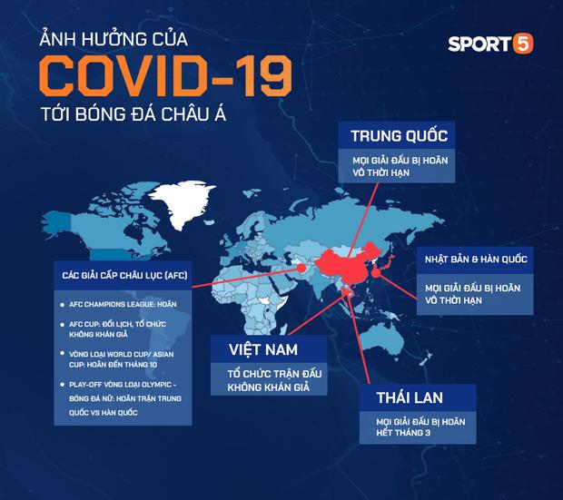 Các giải đấu tạm hoãn vì dịch Covid-19, Trung Quốc vẫn cho các cầu thủ đi tập quân sự để giữ dáng - Ảnh 2.
