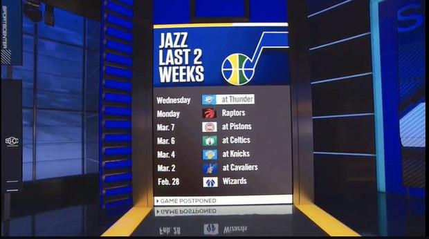 Danh tính 6 đội bóng từng tiếp xúc với Rudy Gobert, cầu thủ đầu tiên dương tính với Covid-19 tại NBA - Ảnh 2.