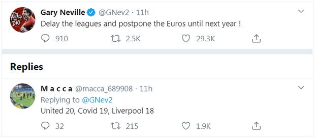 Các sự kiện thể thao bị ảnh hưởng vì Covid-19: 5 giải VĐQG hàng đầu châu Âu chính thức tạm hoãn vì Covid-19 - Ảnh 11.