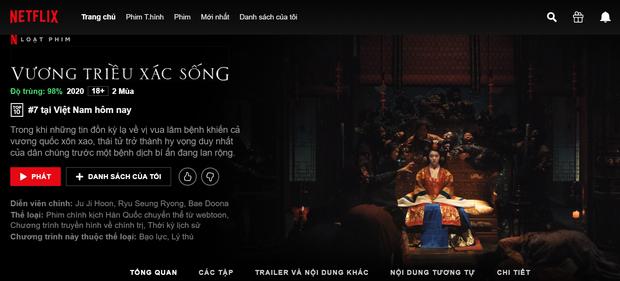 Siêu bom tấn Kingdom 2 vừa ra mắt đã lọt top 7 phim hot Việt Nam, hú hồn chưa? - Ảnh 2.